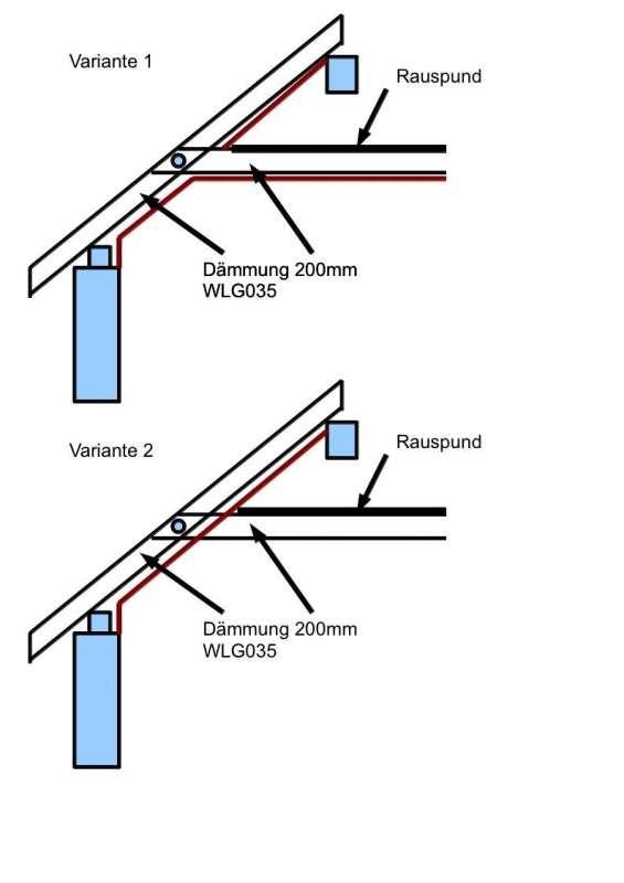 Bau De Forum Dach 15754 Aufbau Dachdammung Und Innenverkleidung