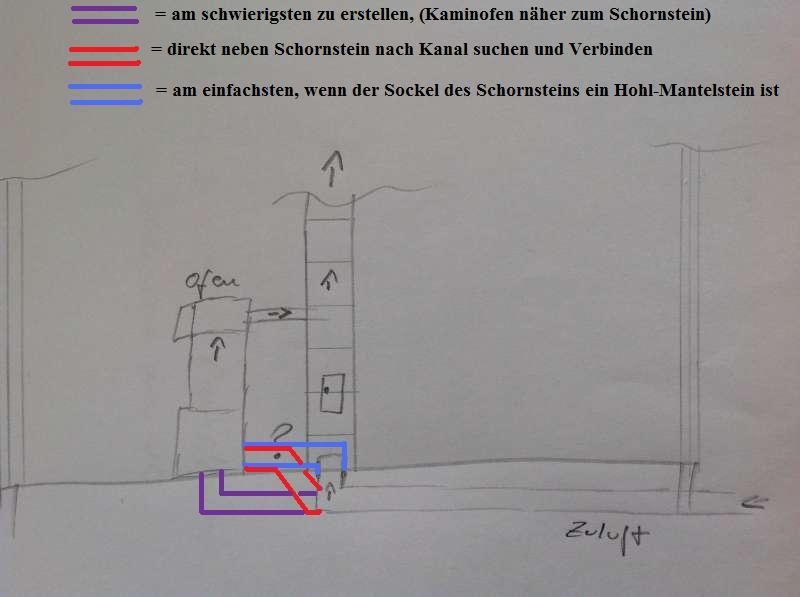 Fabulous BAU.DE - Forum - Kamin und Kachelofen - 11876: Schornstein steht BY81